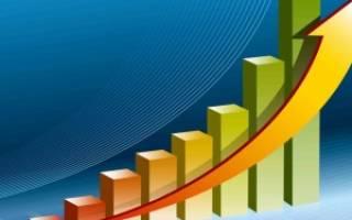 Как считать рентабельность продаж