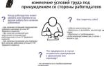 Принуждение к увольнению статья ТК РФ