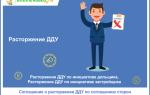 Расторжение договора ДДУ по инициативе дольщика